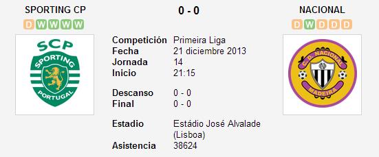 Sporting CP vs. Nacional   21 diciembre 2013   Soccerway