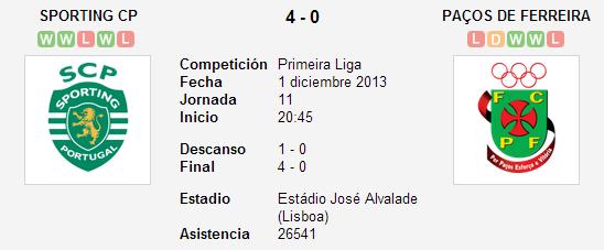 Sporting CP vs. Paços de Ferreira   1 diciembre 2013   Soccerway
