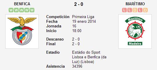 Benfica vs. Marítimo   19 enero 2014   Soccerway