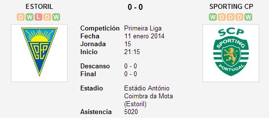 Estoril vs. Sporting CP   11 enero 2014   Soccerway