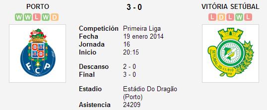 Porto vs. Vitória Setúbal   19 enero 2014   Soccerway