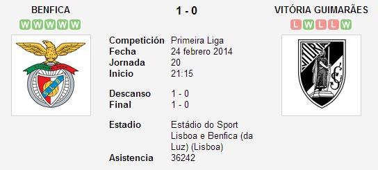 Benfica vs. Vitória Guimarães   24 febrero 2014   Soccerway