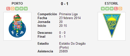 Porto vs. Estoril   23 febrero 2014   Soccerway