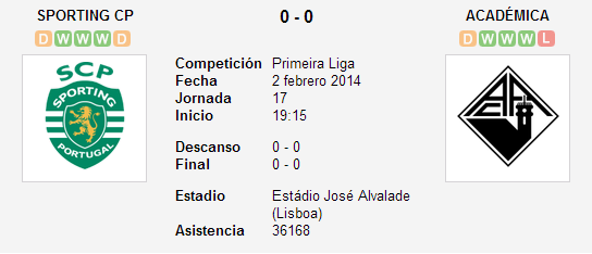 Sporting CP vs. Académica   2 febrero 2014   Soccerway