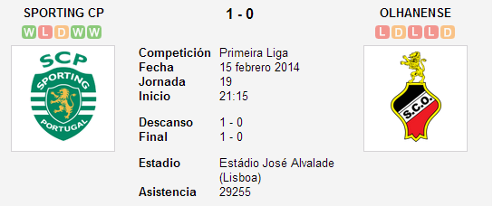 Sporting CP vs. Olhanense   15 febrero 2014   Soccerway