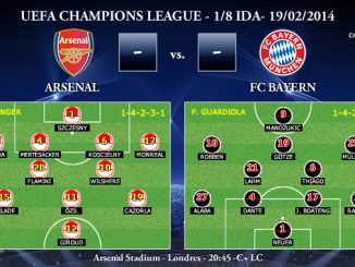 UEFA Champions League - 1/8 IDA - 19/02/2013 - Arsenal vs. FC Bayern