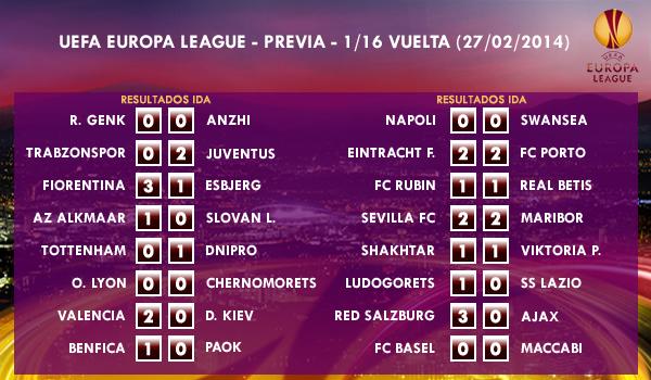 UEFA Europa League – 1/16 VUELTA – 27/02/2014 - Previa