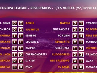 UEFA Europa League – 1/16 VUELTA – 27/02/2014 - Resultados