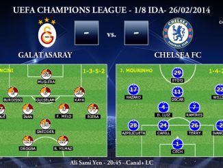UEFA Champions League - 1/8 IDA - 26/02/2013 - Galatasaray vs. Chelsea