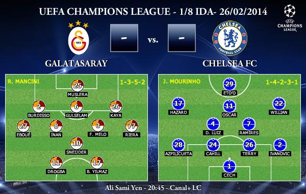 UEFA Champions League - 1/8 IDA - 26/02/2013 - Galatasaray vs. Chelsea