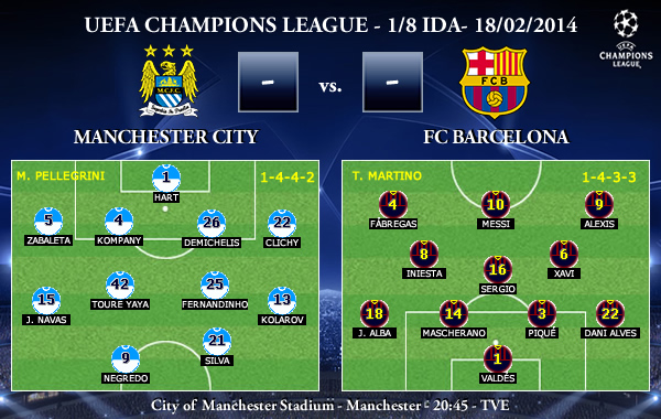 UEFA Champions League - 1/8 IDA - 18/02/2013 - Manchester City vs. FC Barcelona