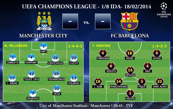 UEFA Champions League - 1/8 IDA - 18/02/2013 - Manchester City vs. FC Barcelona