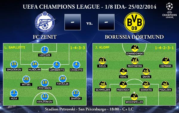 UEFA Champions League - 1/8 IDA - 25/02/2013 - FC Zenit vs. Borussia Dortmund