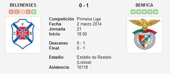 Belenenses vs. Benfica   2 marzo 2014   Soccerway