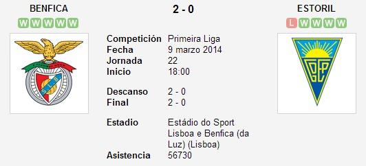 Benfica vs. Estoril   9 marzo 2014   Soccerway