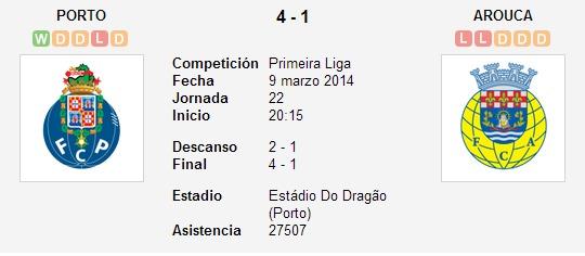 Porto vs. Arouca   9 marzo 2014   Soccerway