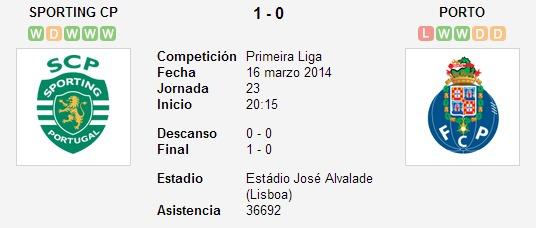 Sporting CP vs. Porto   16 marzo 2014   Soccerway