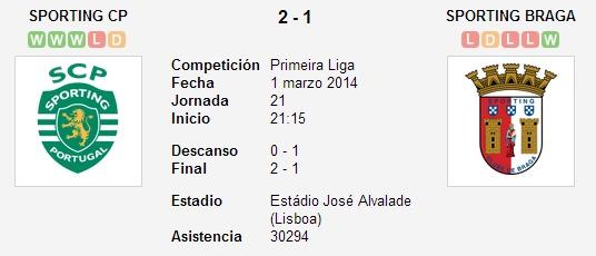 Sporting CP vs. Sporting Braga   1 marzo 2014   Soccerway