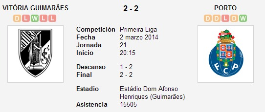 Vitória Guimarães vs. Porto   2 marzo 2014   Soccerway