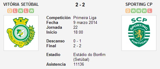 Vitória Setúbal vs. Sporting CP   9 marzo 2014   Soccerway