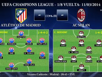 UEFA Champions League - 1/8 VUELTA - 11/03/2014 - Atlético de Madrid vs AC Milan