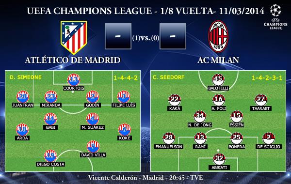 UEFA Champions League – 1/8 VUELTA – 11/03/2014 – Atlético de Madrid vs AC Milan