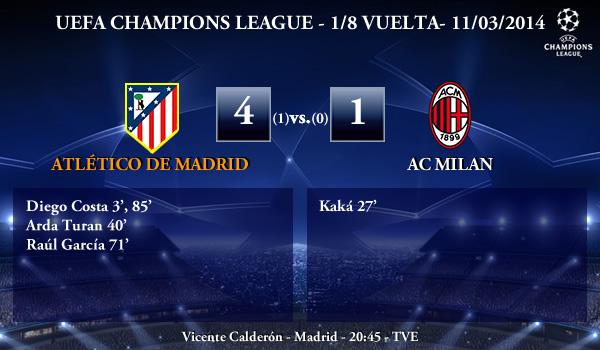 UEFA Champions League - 1/8 VUELTA - 11/03/2014 - Atlético de Madrid (4) vs (1) AC Milan