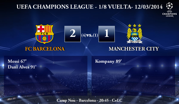 barcelona-man-city_results