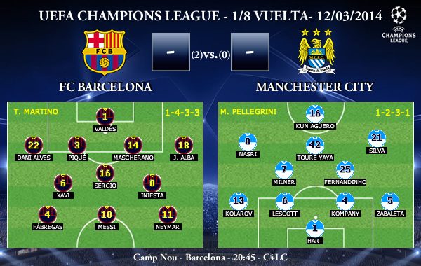 UEFA Champions League - 1/8 VUELTA - 12/03/2013 - FC Barcelona vs Manchester City