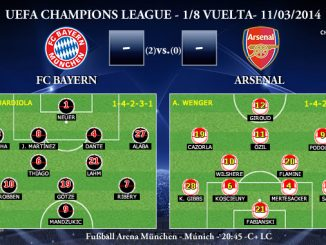 UEFA Champions League - 1/8 VUELTA - 11/03/2013 - FC Bayern vs Arsenal
