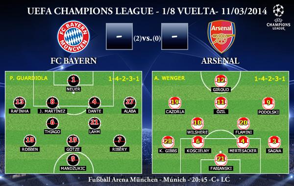 UEFA Champions League - 1/8 VUELTA - 11/03/2013 - FC Bayern vs Arsenal