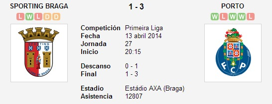Sporting Braga vs. Porto   13 abril 2014   Soccerway