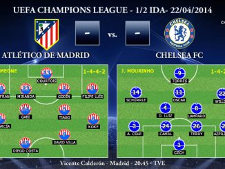 UEFA Champions League - 1/2 IDA - 22/04/2013 - Atlético de Madrid vs Chelsea