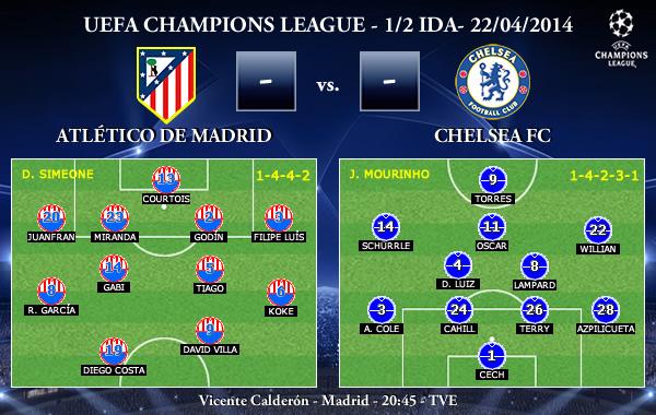 UEFA Champions League – 1/2 IDA – 22/04/2013 – Atlético de Madrid vs Chelsea