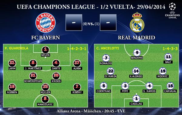 UEFA Champions League - 1/2 VUELTA - 29/04/2014 - FC Bayern vs Real Madrid