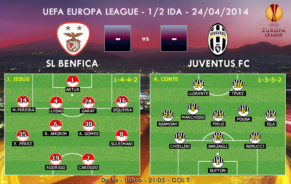 UEFA Europa League - 1/2 IDA - 24/04/2014 - Benfica vs Juventus