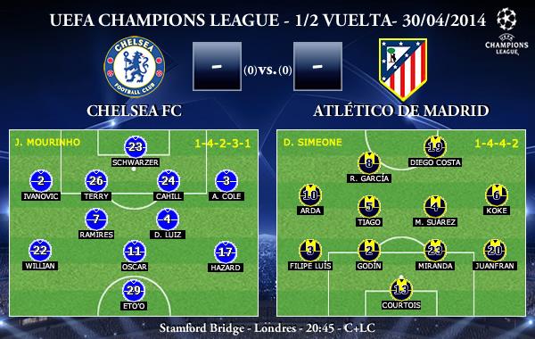 UEFA Champions League - 1/2 VUELTA - 30/04/2014 - Chelsea vs Atlético de Madrid