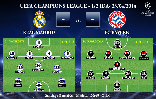 UEFA Champions League - 1/2 IDA - 23/04/2014 - Real Madrid vs FC Bayern