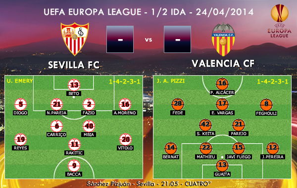 UEFA Europa League - 1/2 IDA - 24/04/2014 - Sevilla vs Valencia
