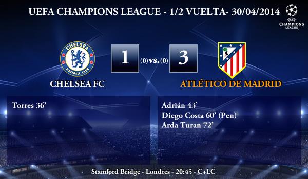 UEFA Champions League - 1/2 VUELTA - 30/04/2014 - Chelsea 1 vs 3 Atlético de Madrid