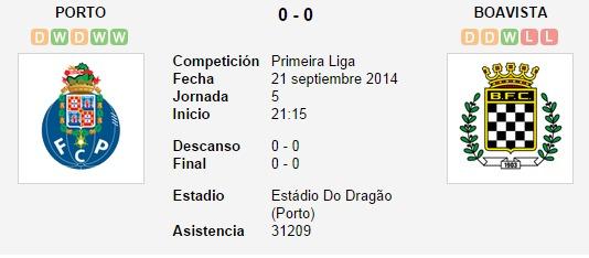 Porto vs. Boavista   21 septiembre 2014   Soccerway