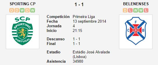Sporting CP vs. Belenenses   13 septiembre 2014   Soccerway