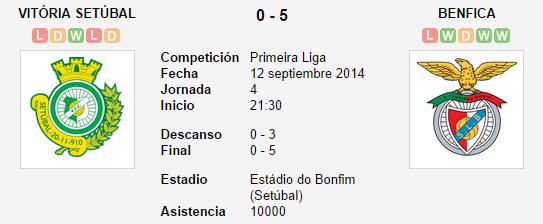 Vitória Setúbal vs. Benfica   12 septiembre 2014   Soccerway