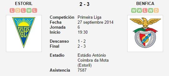 Estoril vs. Benfica   27 septiembre 2014   Soccerway
