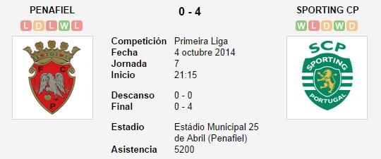 Penafiel vs. Sporting CP   4 octubre 2014   Soccerway