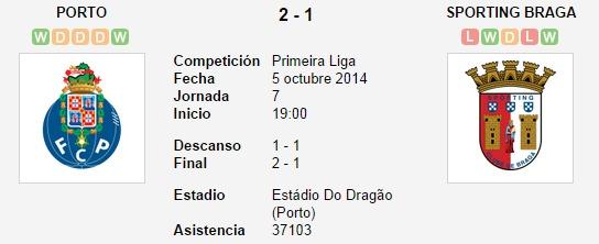 Porto vs. Sporting Braga   5 octubre 2014   Soccerway