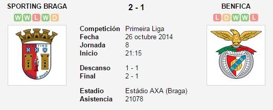Sporting Braga vs. Benfica   26 octubre 2014   Soccerway