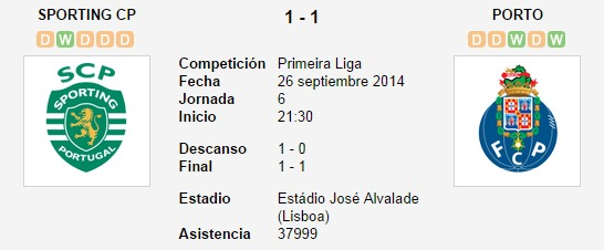 Sporting CP vs. Porto   26 septiembre 2014   Soccerway