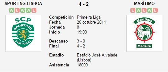 Sporting Lisboa vs. Marítimo   26 octubre 2014   Soccerway