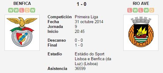 Benfica vs. Rio Ave   31 octubre 2014   Soccerway